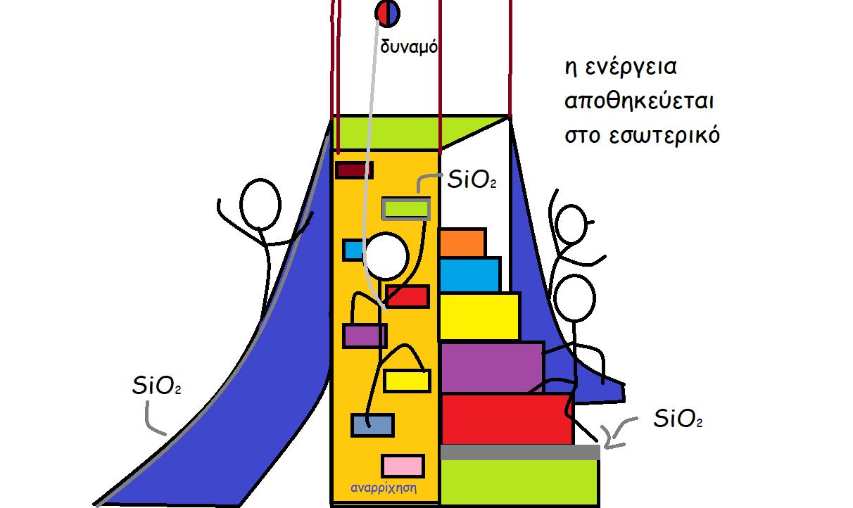 polimorfiko-paixnidi_1
